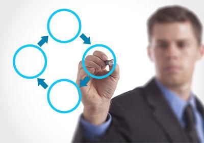 SmartSolve CAPA Management