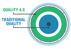 quality-4.0-target-1.jpg