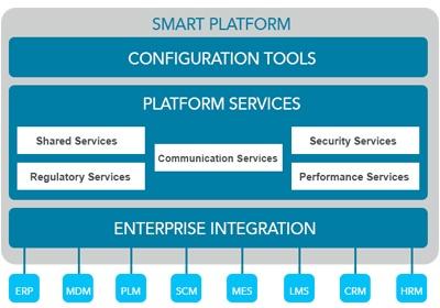 smart_platform.jpg